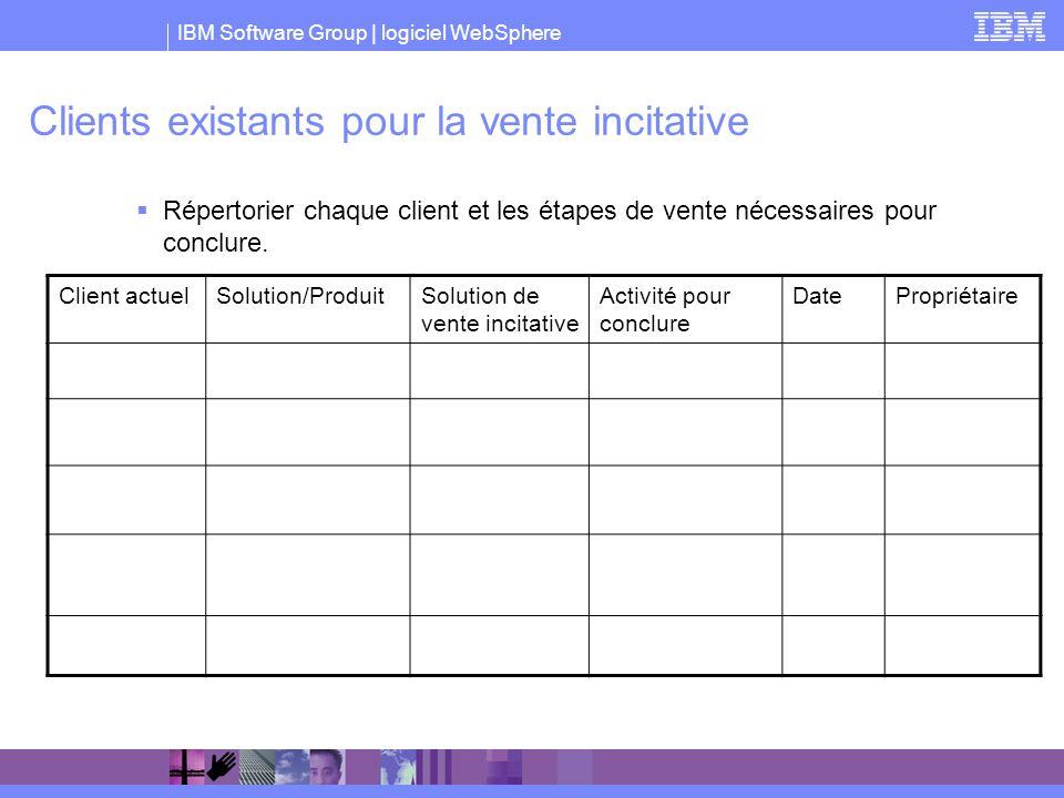 IBM Software Group | logiciel WebSphere Clients existants pour la vente incitative Répertorier chaque client et les étapes de vente nécessaires pour c