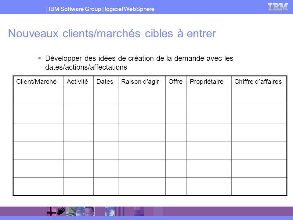 IBM Software Group | logiciel WebSphere Nouveaux clients/marchés cibles à entrer Développer des idées de création de la demande avec les dates/actions