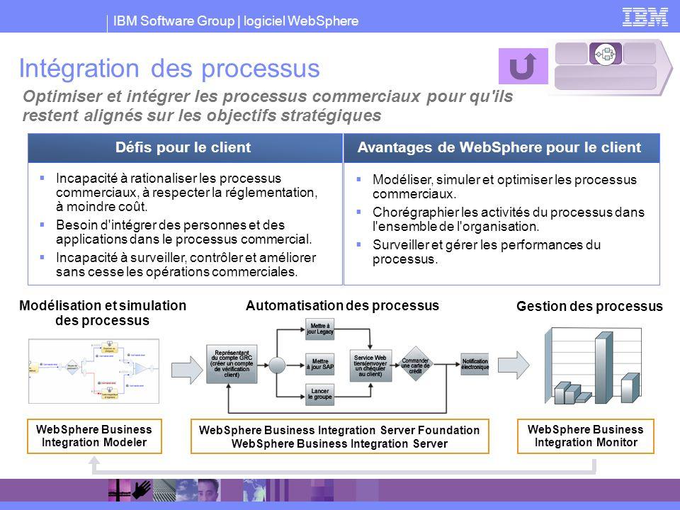 IBM Software Group | logiciel WebSphere Intégration des processus Optimiser et intégrer les processus commerciaux pour qu'ils restent alignés sur les