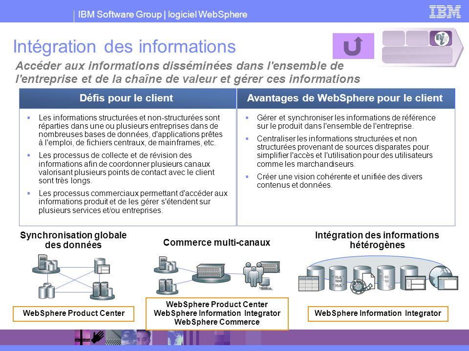 IBM Software Group | logiciel WebSphere Intégration des informations Accéder aux informations disséminées dans l'ensemble de l'entreprise et de la cha
