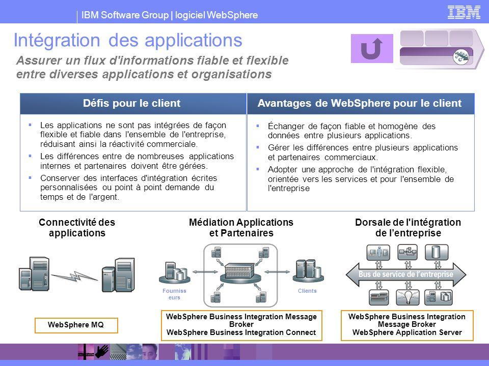 IBM Software Group | logiciel WebSphere Intégration des applications Assurer un flux d'informations fiable et flexible entre diverses applications et