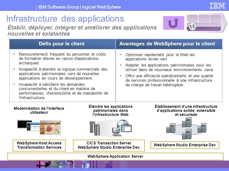 IBM Software Group | logiciel WebSphere WebSphere Host Access Transformation Services Infrastructure des applications Modernisation de linterface util