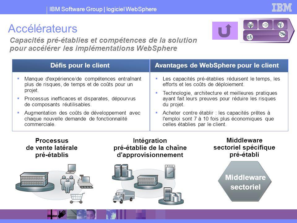 IBM Software Group | logiciel WebSphere Réduire le coût du service au client Manque d'expérience/de compétences entraînant plus de risques, de temps e