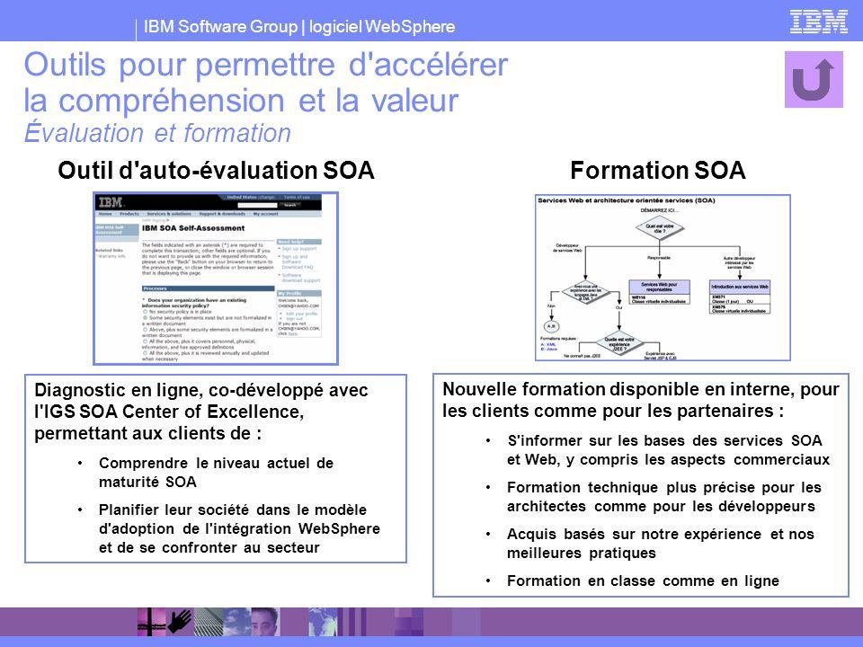 IBM Software Group | logiciel WebSphere Outils pour permettre d'accélérer la compréhension et la valeur Évaluation et formation Diagnostic en ligne, c