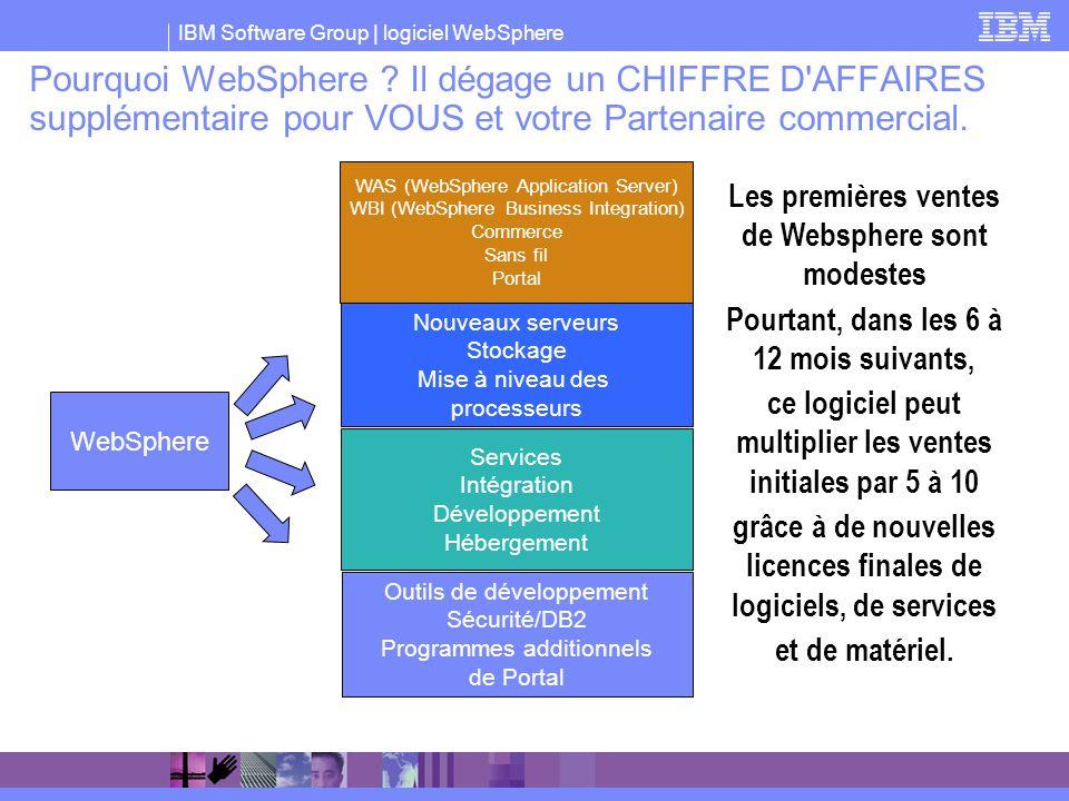 IBM Software Group | logiciel WebSphere Pourquoi WebSphere ? Il dégage un CHIFFRE D'AFFAIRES supplémentaire pour VOUS et votre Partenaire commercial.