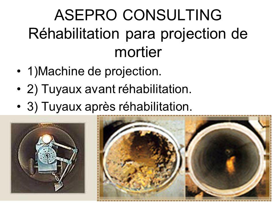 ASEPRO CONSULTING Réhabilitation para projection de mortier 1)Machine de projection. 2) Tuyaux avant réhabilitation. 3) Tuyaux après réhabilitation.