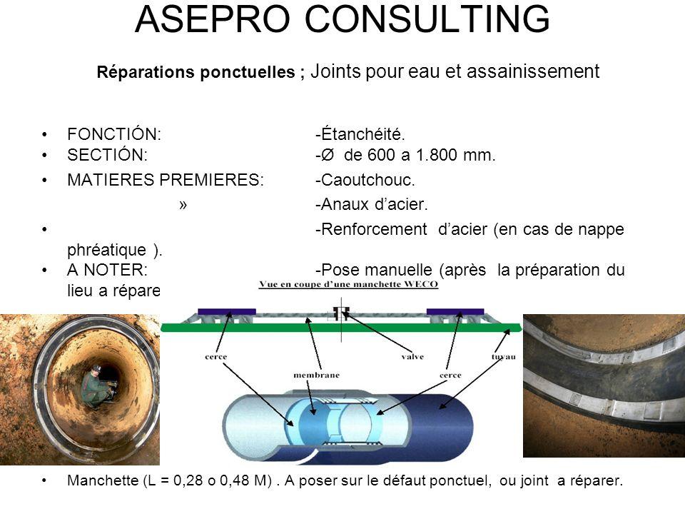 ASEPRO CONSULTING Réparations ponctuelles ; Joints pour eau et assainissement FONCTIÓN: -Étanchéité. SECTIÓN: -Ø de 600 a 1.800 mm. MATIERES PREMIERES