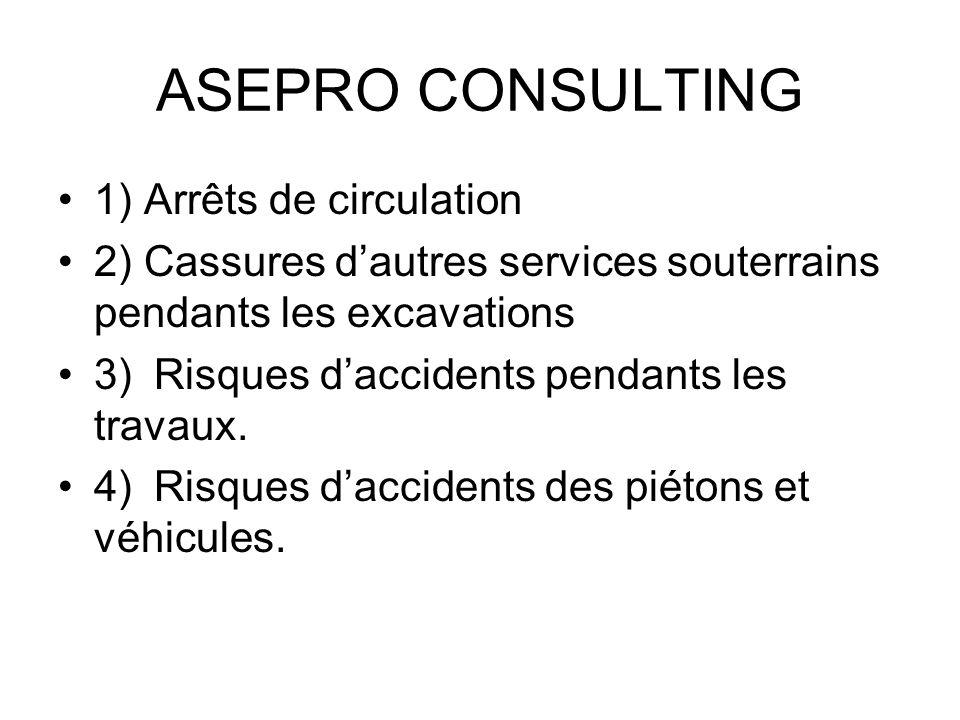 ASEPRO CONSULTING 1) Arrêts de circulation 2) Cassures dautres services souterrains pendants les excavations 3)Risques daccidents pendants les travaux