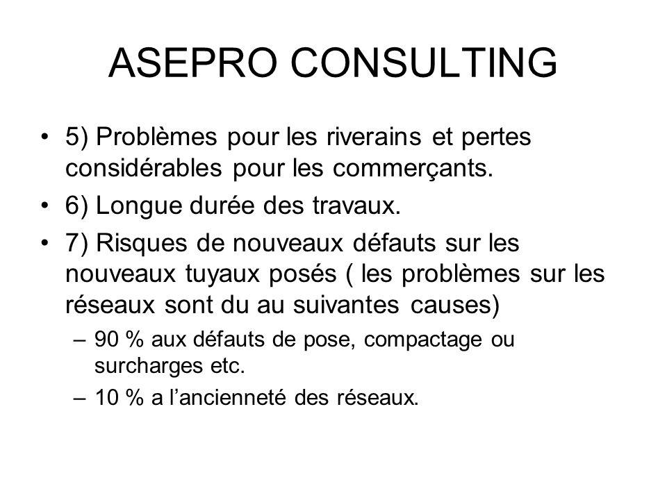 ASEPRO CONSULTING 5) Problèmes pour les riverains et pertes considérables pour les commerçants. 6) Longue durée des travaux. 7) Risques de nouveaux dé