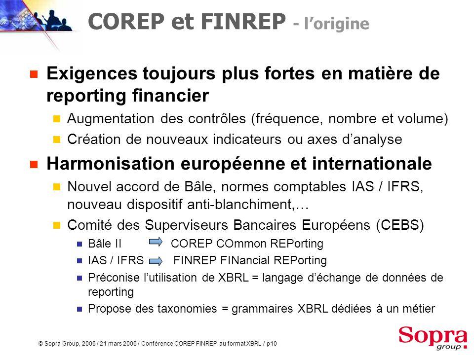 © Sopra Group, 2006 / 21 mars 2006 / Conférence COREP FINREP au format XBRL / p9 COREP et FINREP Le calendrier de la Banque de France Isabelle Zimmerm