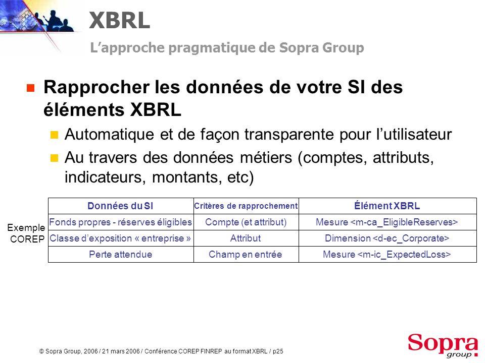 © Sopra Group, 2006 / 21 mars 2006 / Conférence COREP FINREP au format XBRL / p24 XBRL Impacts sur la chaîne de traitement de reporting Extrait de la