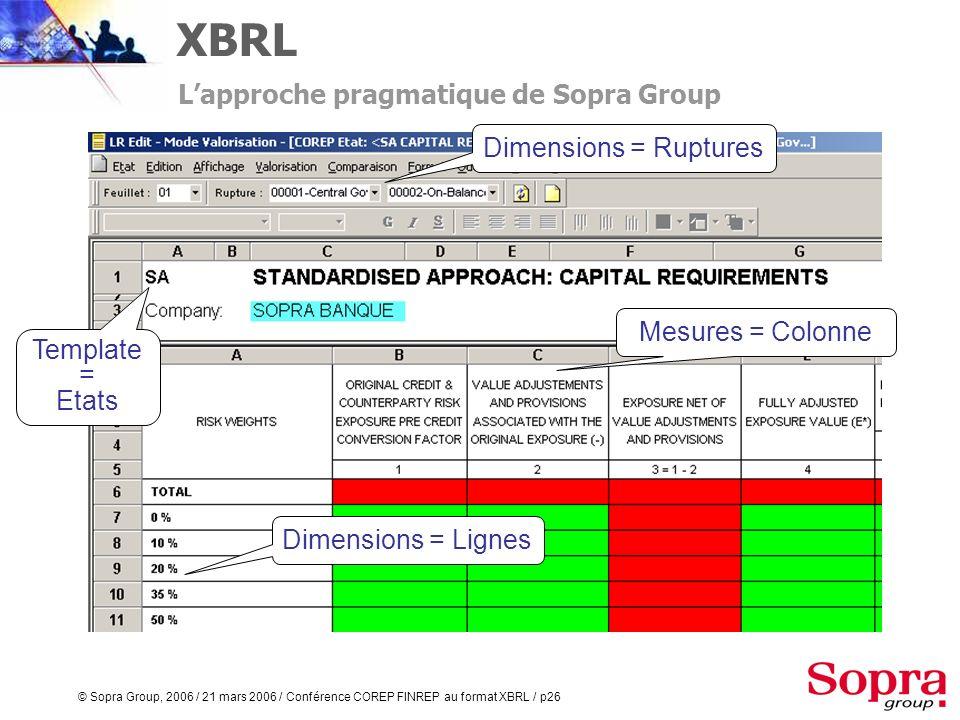 © Sopra Group, 2006 / 21 mars 2006 / Conférence COREP FINREP au format XBRL / p25 Rapprocher les données de votre SI des éléments XBRL Automatique et