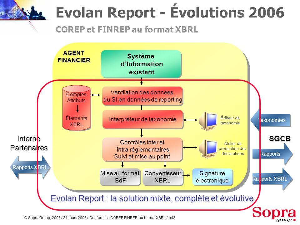 © Sopra Group, 2006 / 21 mars 2006 / Conférence COREP FINREP au format XBRL / p41 COREP et FINREP au format XBRL Evolan Report : la solution actuelle