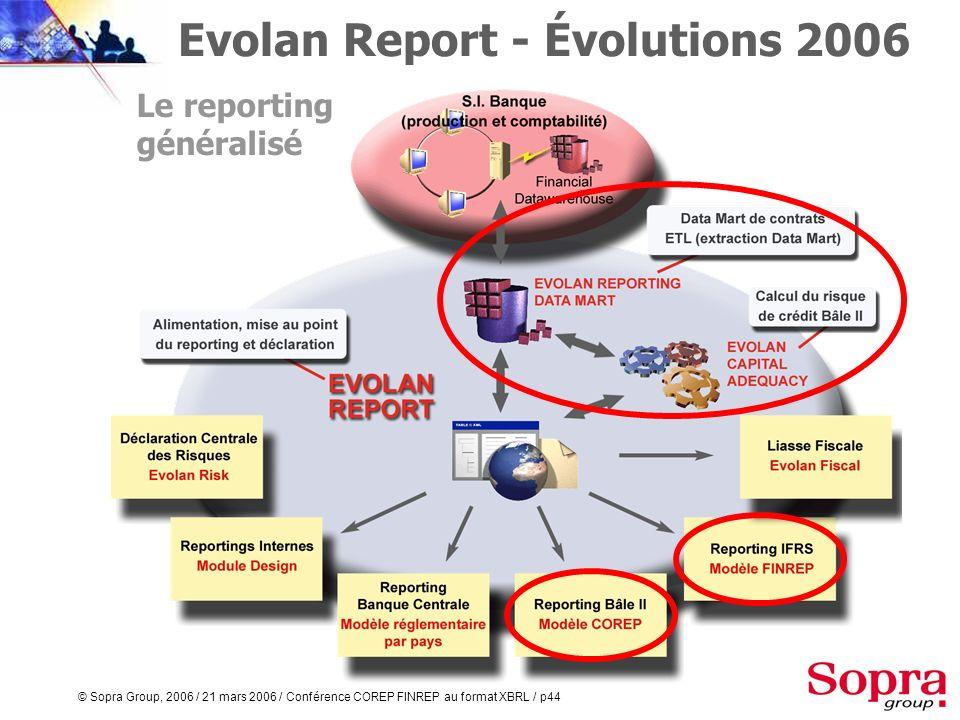 © Sopra Group, 2006 / 21 mars 2006 / Conférence COREP FINREP au format XBRL / p43 Le calendrier Evolan Report Mise à disposition des modèles réglement