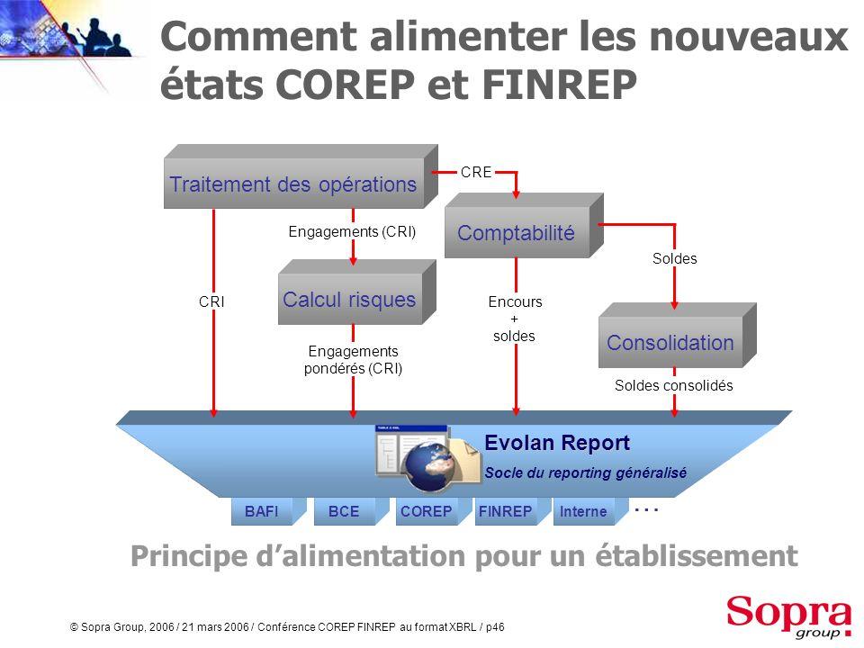 © Sopra Group, 2006 / 21 mars 2006 / Conférence COREP FINREP au format XBRL / p45 Comment alimenter les nouveaux états