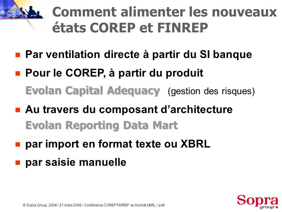 © Sopra Group, 2006 / 21 mars 2006 / Conférence COREP FINREP au format XBRL / p47 BCEBAFICOREPFINREPInterne … Evolan Report Établissement 1 Consolidat