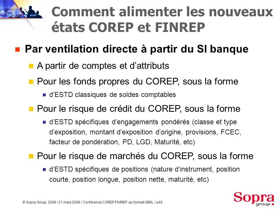 © Sopra Group, 2006 / 21 mars 2006 / Conférence COREP FINREP au format XBRL / p48 Par ventilation directe à partir du SI banque Evolan Capital Adequac