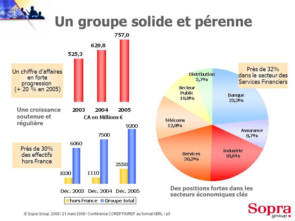 © Sopra Group, 2006 / 21 mars 2006 / Conférence COREP FINREP au format XBRL / p4 Un groupe solide et pérenne Groupe européen indépendant, créé en 1968