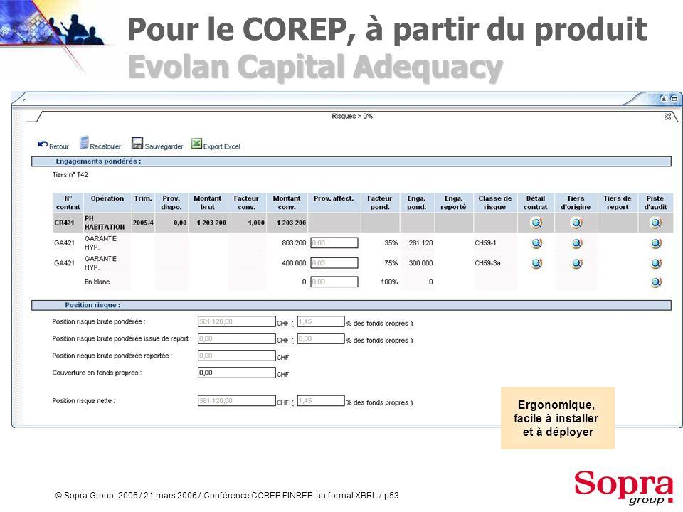 © Sopra Group, 2006 / 21 mars 2006 / Conférence COREP FINREP au format XBRL / p52 Les atouts dEvolan Capital Adequacy Lalternative à des solutions com