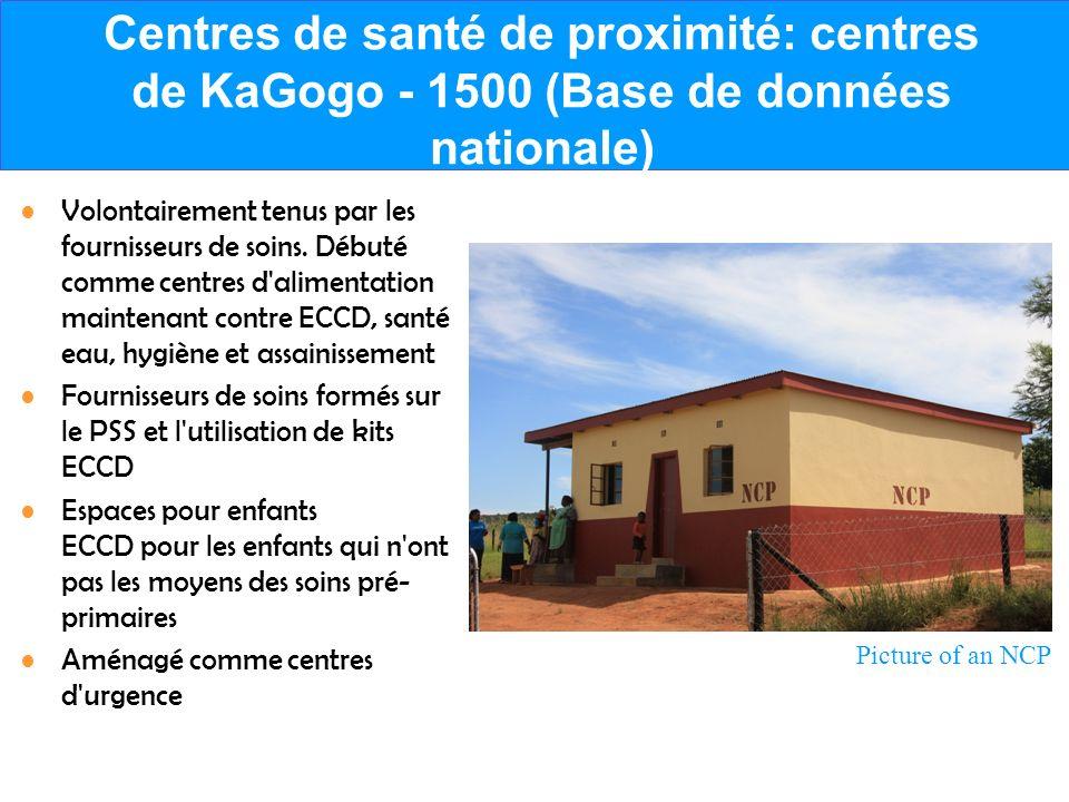 Centres de santé de proximité: centres de KaGogo - 1500 (Base de données nationale) Volontairement tenus par les fournisseurs de soins.