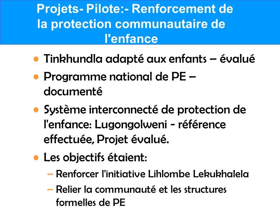 Projets- Pilote:- Renforcement de la protection communautaire de l enfance Tinkhundla adapté aux enfants – évalué Programme national de PE – documenté Système interconnecté de protection de l enfance: Lugongolweni - référence effectuée, Projet évalué.