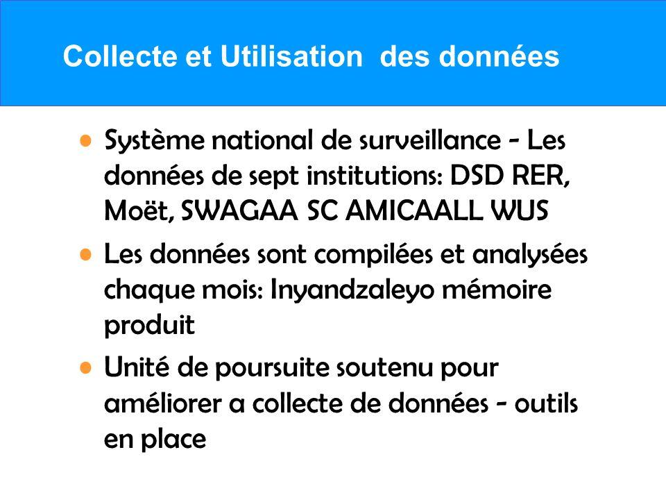 Collecte et Utilisation des données Système national de surveillance - Les données de sept institutions: DSD RER, Moët, SWAGAA SC AMICAALL WUS Les don