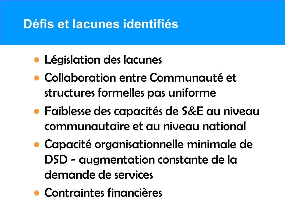 Défis et lacunes identifiés Législation des lacunes Collaboration entre Communauté et structures formelles pas uniforme Faiblesse des capacités de S&E au niveau communautaire et au niveau national Capacité organisationnelle minimale de DSD - augmentation constante de la demande de services Contraintes financières