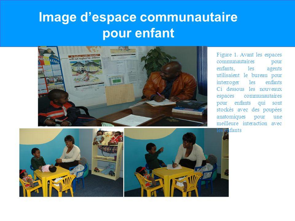 Image despace communautaire pour enfant Figure 1. Avant les espaces communautaires pour enfants, les agents utilisaient le bureau pour interroger les