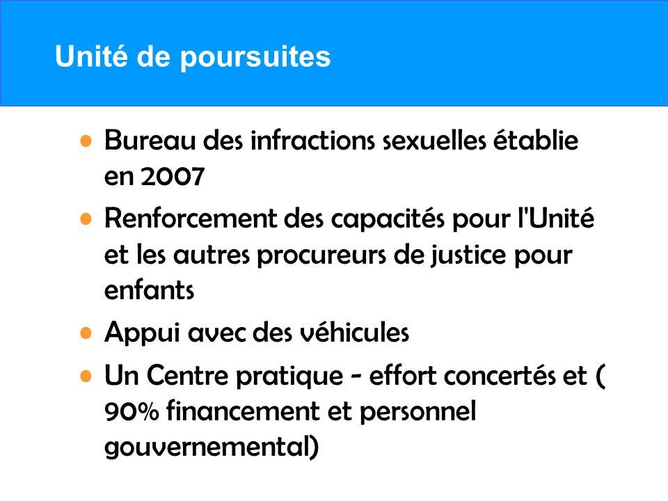 Unité de poursuites Bureau des infractions sexuelles établie en 2007 Renforcement des capacités pour l Unité et les autres procureurs de justice pour enfants Appui avec des véhicules Un Centre pratique - effort concertés et ( 90% financement et personnel gouvernemental)