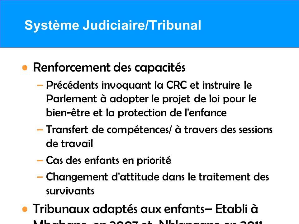 Système Judiciaire/Tribunal Renforcement des capacités –Précédents invoquant la CRC et instruire le Parlement à adopter le projet de loi pour le bien-