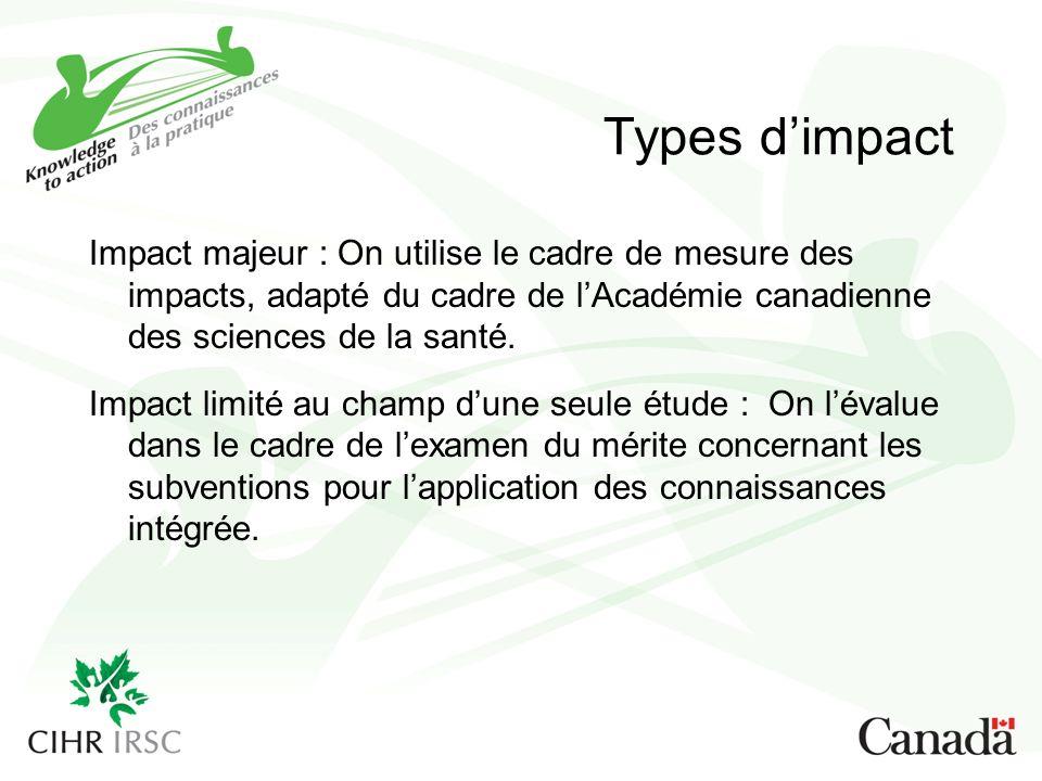 Types dimpact Impact majeur : On utilise le cadre de mesure des impacts, adapté du cadre de lAcadémie canadienne des sciences de la santé.