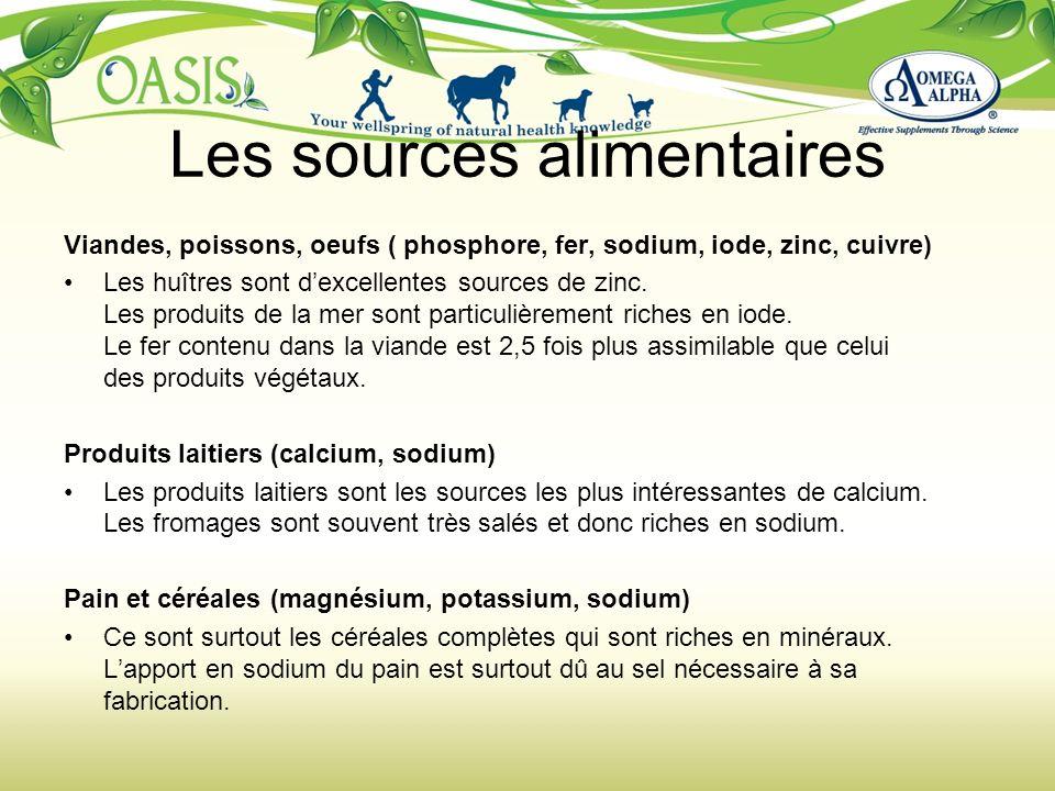 Les sources alimentaires Viandes, poissons, oeufs ( phosphore, fer, sodium, iode, zinc, cuivre) Les huîtres sont dexcellentes sources de zinc. Les pro