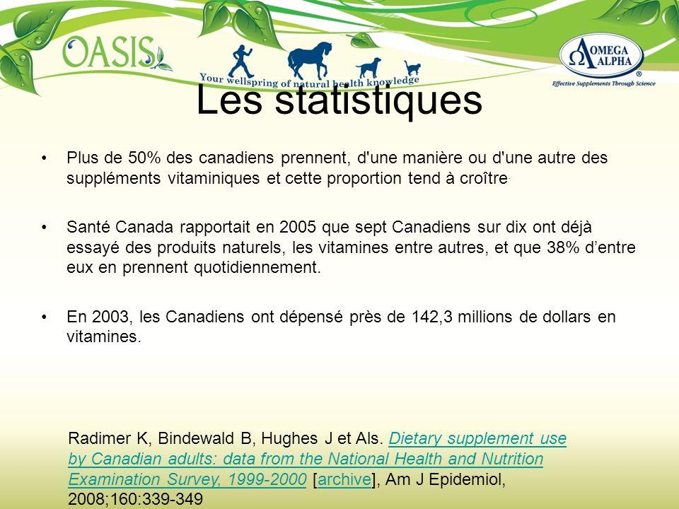 Les statistiques Plus de 50% des canadiens prennent, d'une manière ou d'une autre des suppléments vitaminiques et cette proportion tend à croître. San