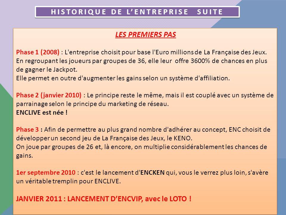 HISTORIQUE DE LENTREPRISE SUITE LES PREMIERS PAS Phase 1 (2008) : L'entreprise choisit pour base l'Euro millions de La Française des Jeux. En regroupa