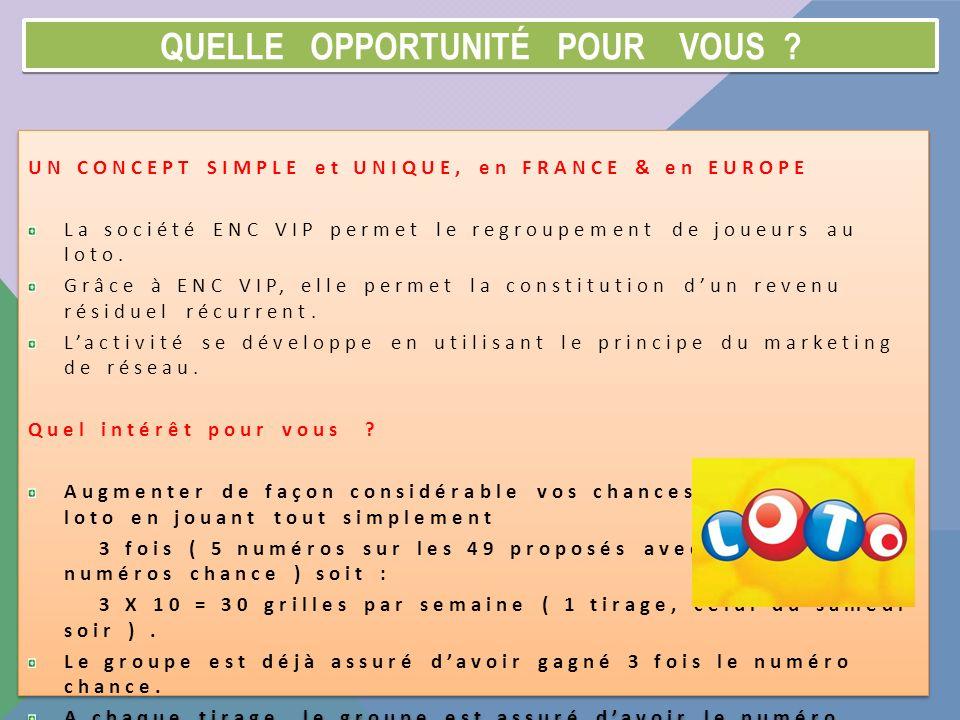 QUELLE OPPORTUNITÉ POUR VOUS ? UN CONCEPT SIMPLE et UNIQUE, en FRANCE & en EUROPE La société ENC VIP permet le regroupement de joueurs au loto. Grâce