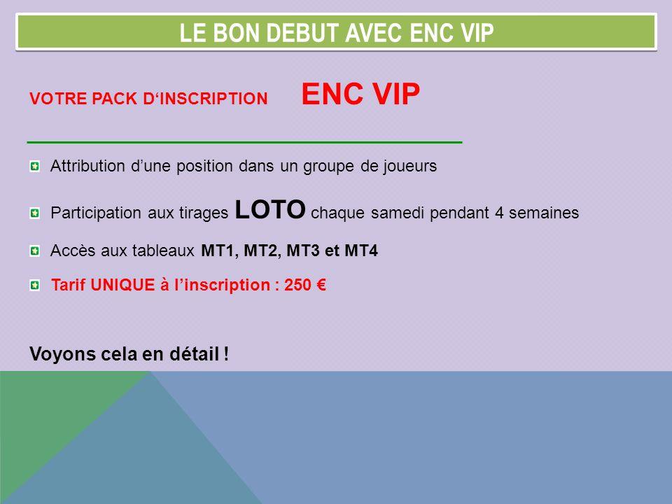 VOTRE PACK DINSCRIPTION ENC VIP Attribution dune position dans un groupe de joueurs Participation aux tirages LOTO chaque samedi pendant 4 semaines Ac