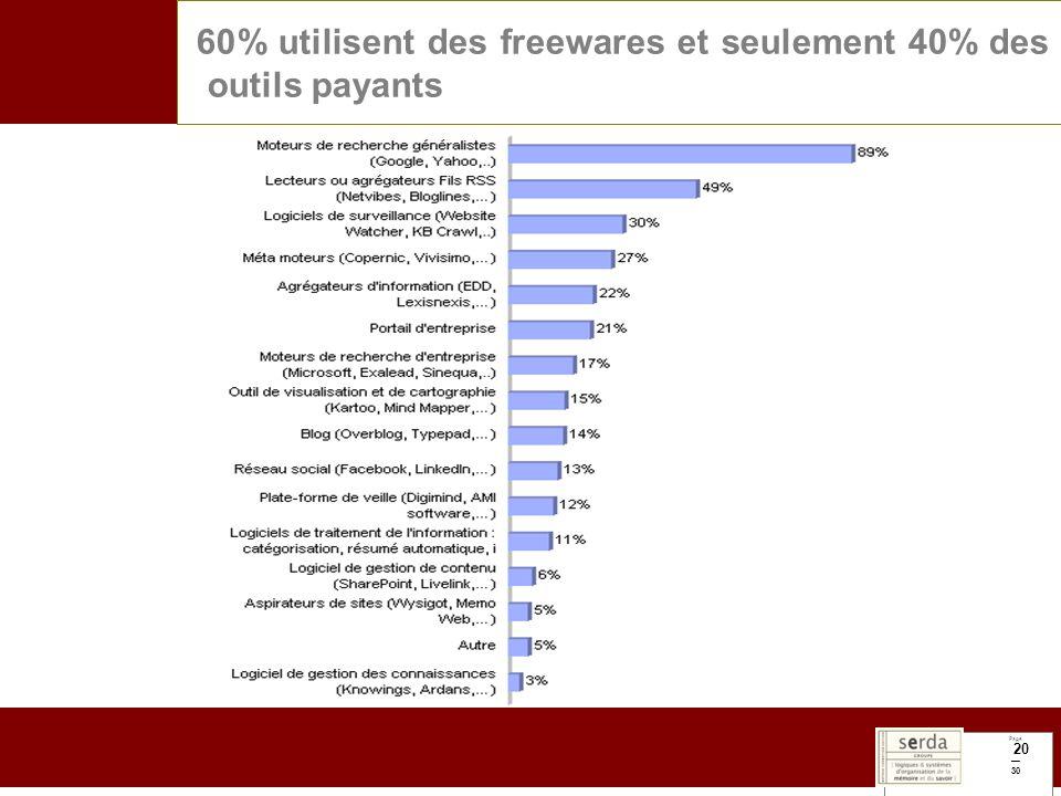 Page 30 20 60% utilisent des freewares et seulement 40% des outils payants