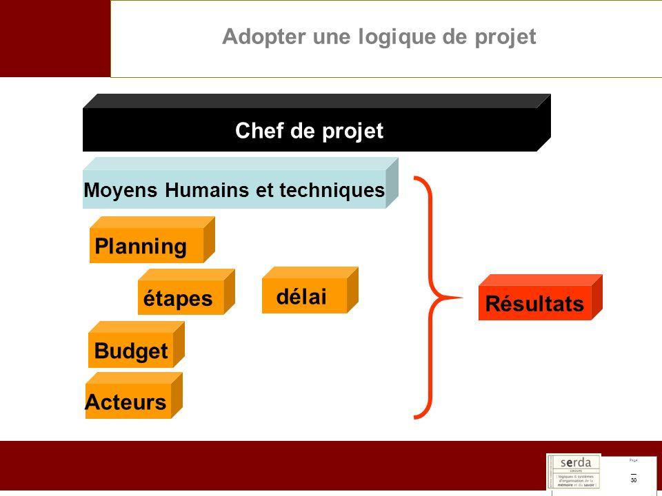 Page 30 Adopter une logique de projet Budget Résultats Acteurs délai Planning étapes Moyens Humains et techniques Chef de projet