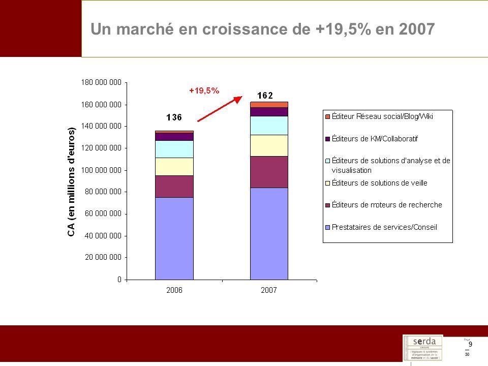 Page 30 9 Un marché en croissance de +19,5% en 2007
