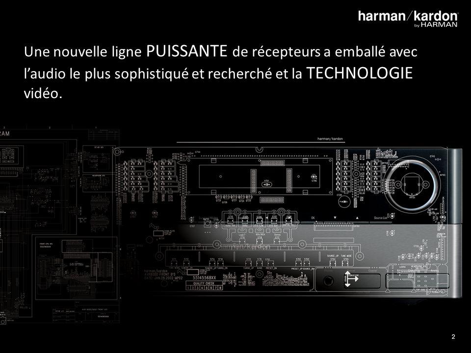 2 Une nouvelle ligne PUISSANTE de récepteurs a emballé avec laudio le plus sophistiqué et recherché et la TECHNOLOGIE vidéo.