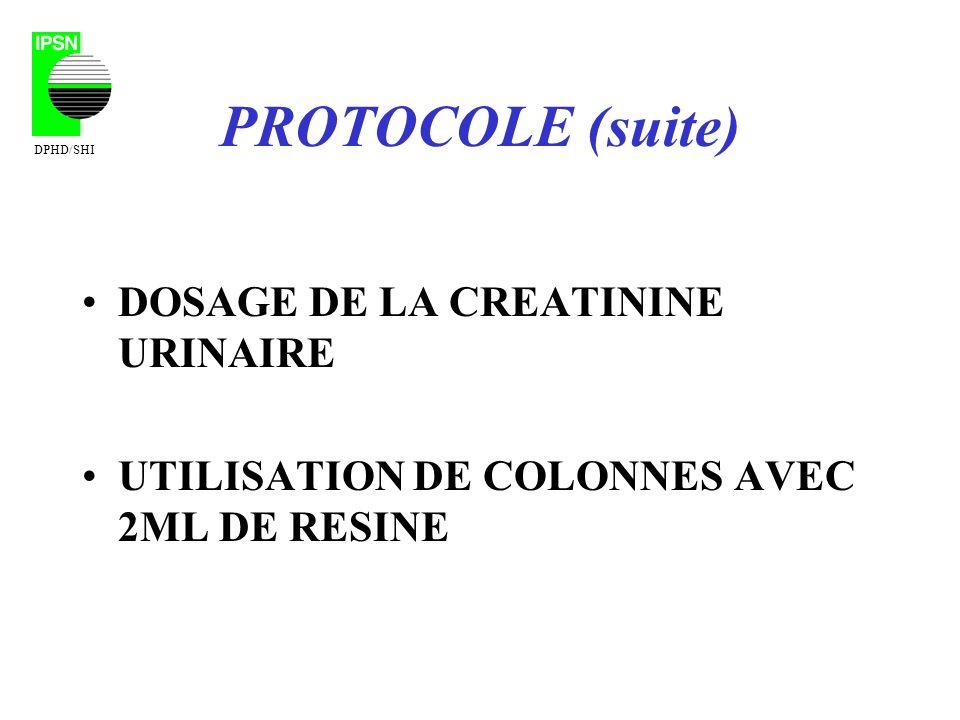 PROTOCOLE (suite) DOSAGE DE LA CREATININE URINAIRE UTILISATION DE COLONNES AVEC 2ML DE RESINE DPHD/SHI