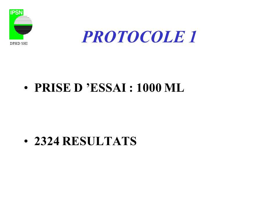 PROTOCOLE 1 PRISE D ESSAI : 1000 ML 2324 RESULTATS DPHD/SHI