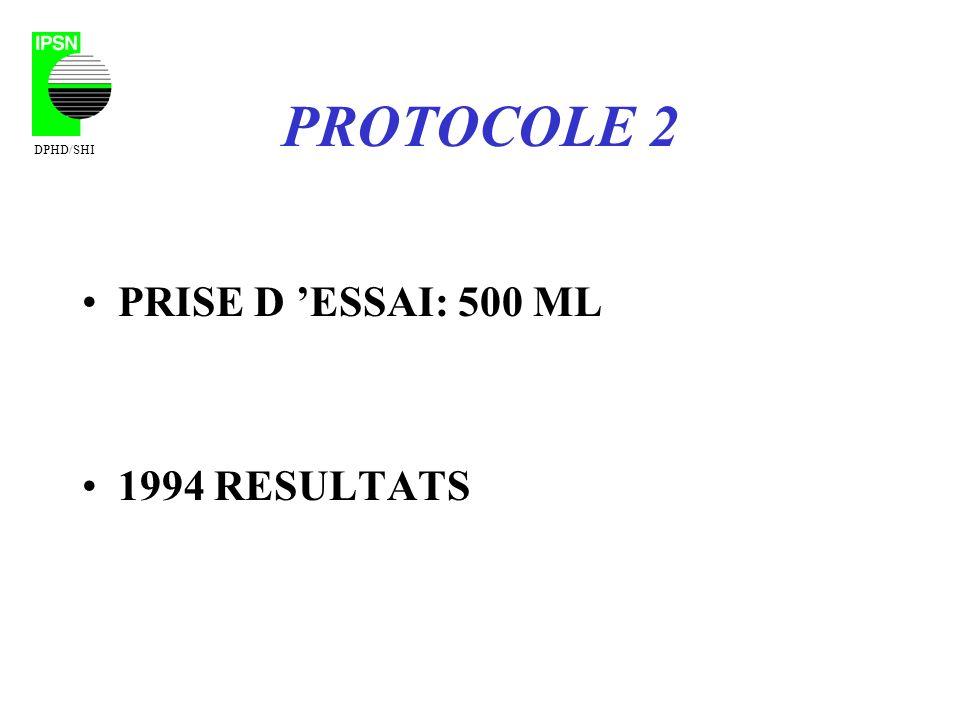 PROTOCOLE 2 PRISE D ESSAI: 500 ML 1994 RESULTATS DPHD/SHI