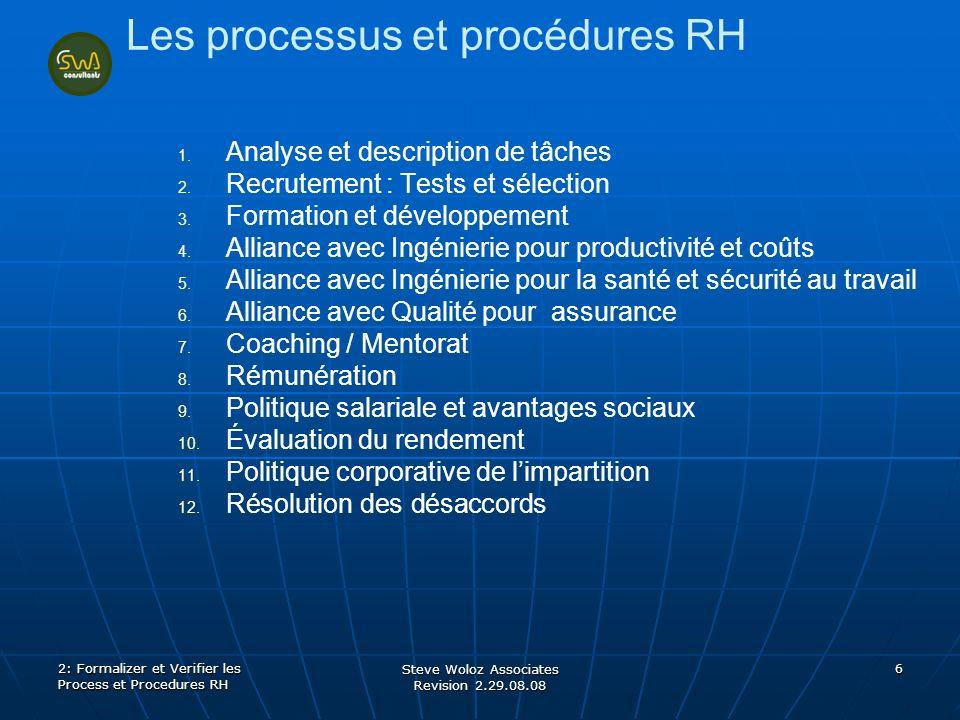 Steve Woloz Associates Revision 2.29.08.08 6 Les processus et procédures RH 1. 1. Analyse et description de tâches 2. 2. Recrutement : Tests et sélect