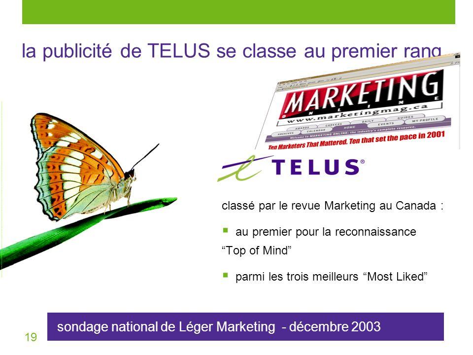 19 sondage national de Léger Marketing - décembre 2003 la publicité de TELUS se classe au premier rang classé par le revue Marketing au Canada : au pr