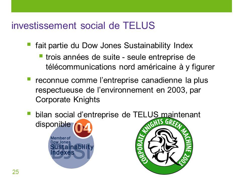 25 investissement social de TELUS fait partie du Dow Jones Sustainability Index trois années de suite - seule entreprise de télécommunications nord am