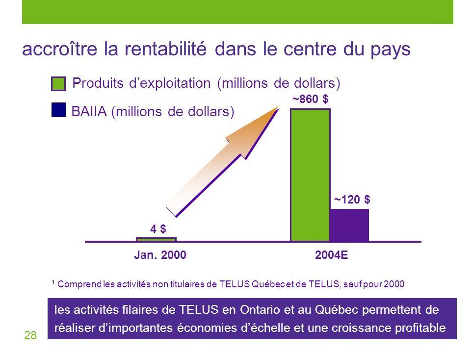 28 accroître la rentabilité dans le centre du pays les activités filaires de TELUS en Ontario et au Québec permettent de réaliser dimportantes économi