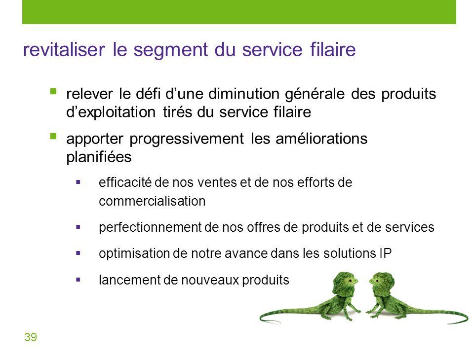 39 revitaliser le segment du service filaire relever le défi dune diminution générale des produits dexploitation tirés du service filaire apporter pro