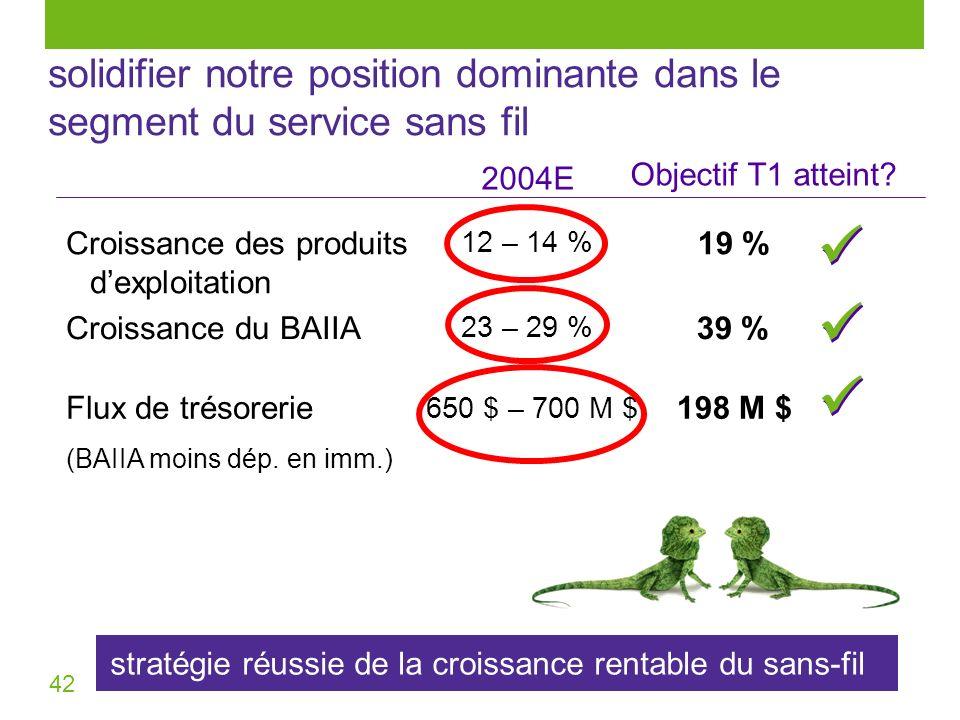 42 stratégie réussie de la croissance rentable du sans-fil solidifier notre position dominante dans le segment du service sans fil 19 % 12 – 14 % Croi
