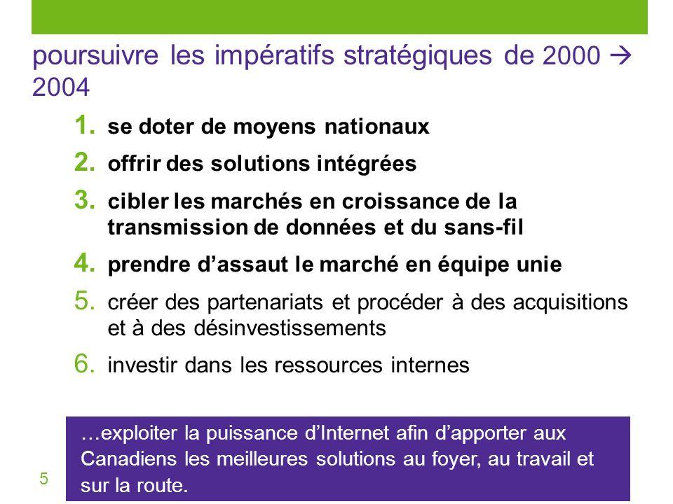 5 1. se doter de moyens nationaux 2. offrir des solutions intégrées 3. cibler les marchés en croissance de la transmission de données et du sans-fil 4